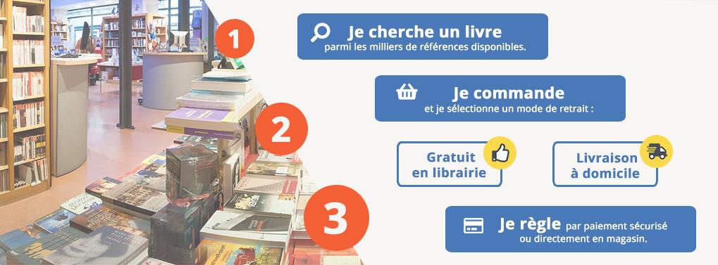 Acheter en ligne - Librairie Artaud