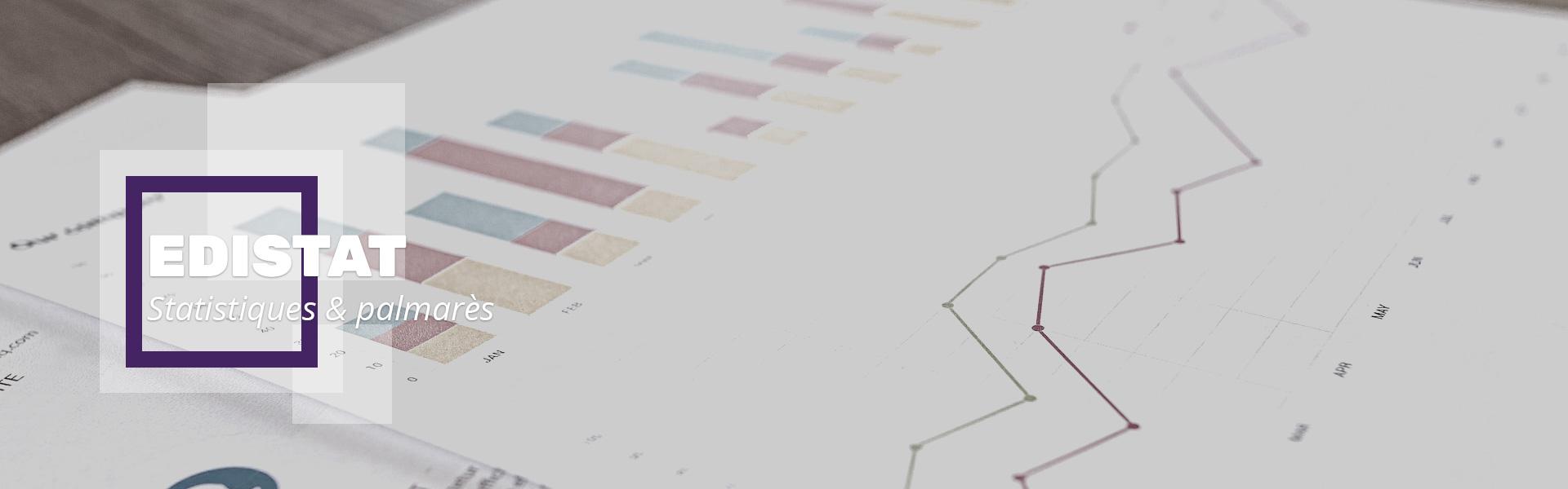 Edistat - Statistiques & Palmarès